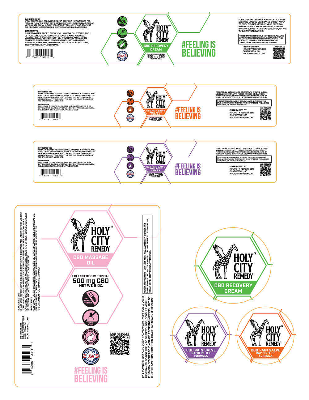 Topical Labels